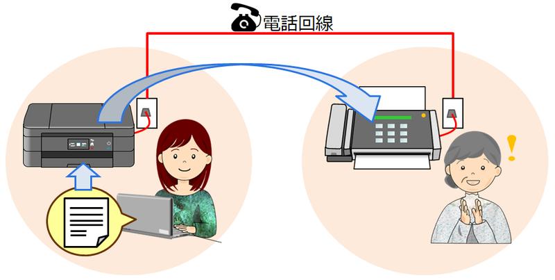 PC-FAX送信イメージ画像