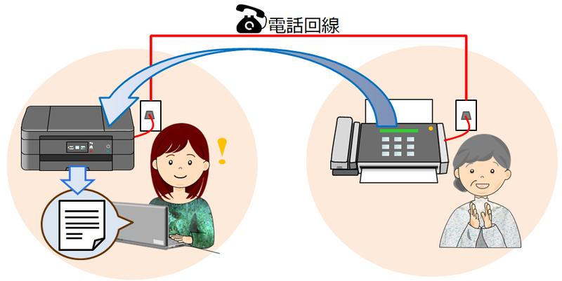PC-FAX受信イメージ画像