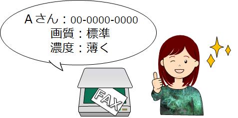 お気に入り登録ファクス送信イメージ画像