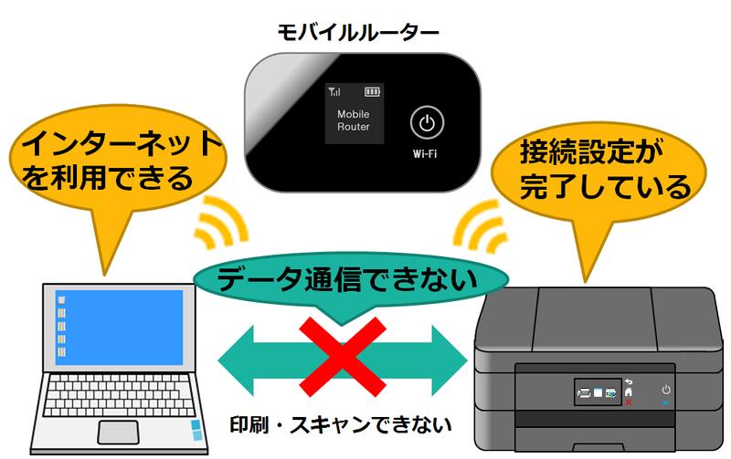 プライバシーセパレーターが有効な場合のイメージ画像