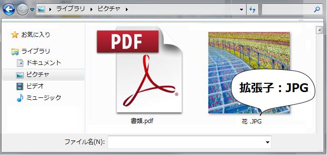 拡張子のイメージ画像