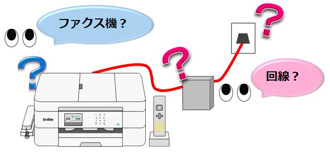 ファックスできない原因のイメージ画像